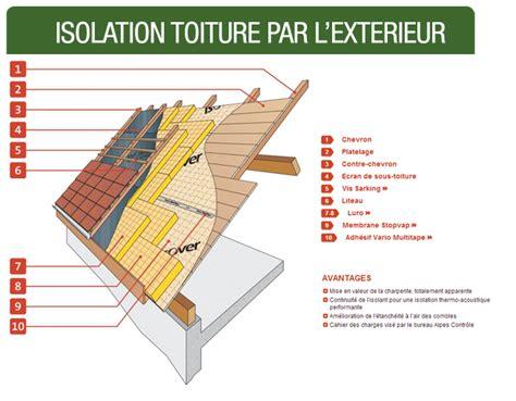 isolation toiture par l ext 233 rieur argenteuil pontoise val d oise 95