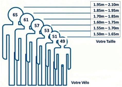 tableau des tailles de v 233 los velobac