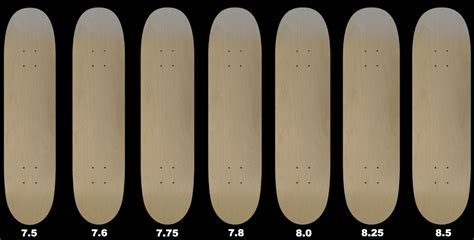 Difference Between Skate Board Deck Sizes  Rollback World