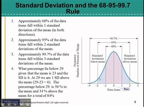 Standard Deviation And Empirical Rule Youtube