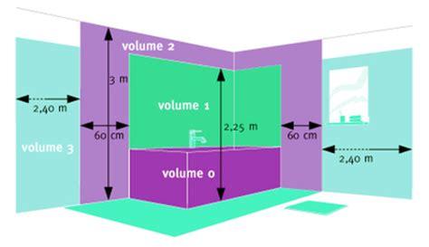 installation electrique electricit 233 norme 233 lectriques volumes salle de bain
