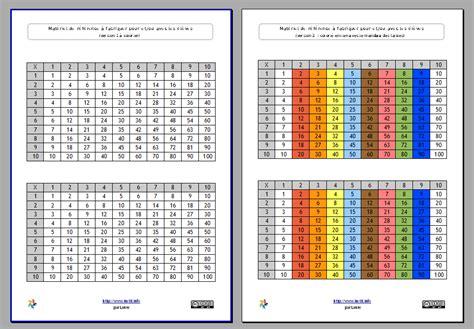 op 233 rations tables de multiplication r 233 f 233 rentiel document d instit info