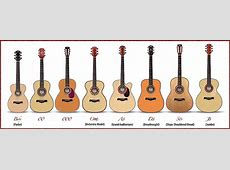 Concert vs Dread vs Jumbo etc The Acoustic Guitar Forum