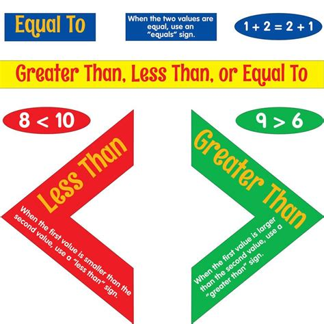 Greater Than Less Than Or Equal To Poster Set