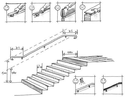 les 25 meilleures id 233 es de la cat 233 gorie norme escalier en exclusivit 233 sur eclairage