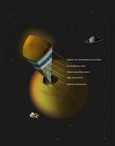 Saturn Moon Titan May Hide Buried Ocean