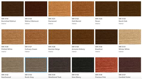 Wood Floor Stain Colors Chart Hardwoods Design  Best