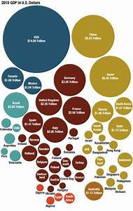 The World's Richest Countries And Biggest Economies, In 2 ...