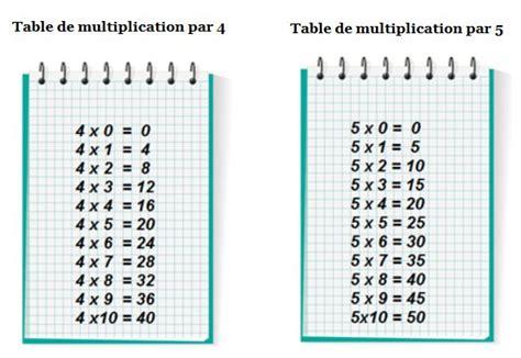 les tables de multiplication de 4 et de 5 primaire24
