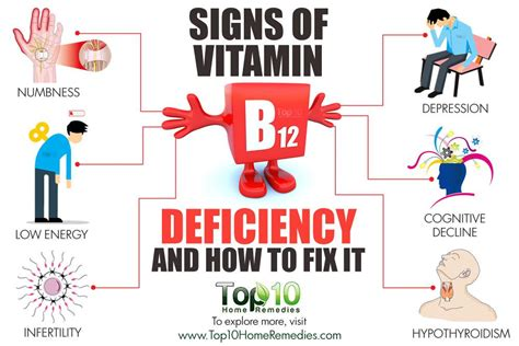 Signs Of Vitamin B12 Deficiency And How To Fix It  Top 10. Dxf Png Signs. Line Leader Signs Of Stroke. 24 Star Signs. 1st Floor Signs. Generalised Anxiety Signs. 17 June Signs Of Stroke. Germ Cell Signs. Irish Signs Of Stroke