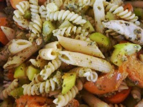 recettes de courgettes de miam miam ou beurk