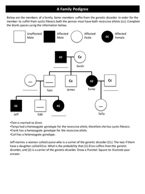 Pedigree Analysis Worksheet By Srobinson6522  Teaching Resources Tes