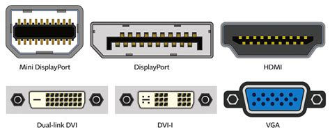 hdmi vs displayport vs dvi vs vga vs usb c every connection explained plus how to get 144hz