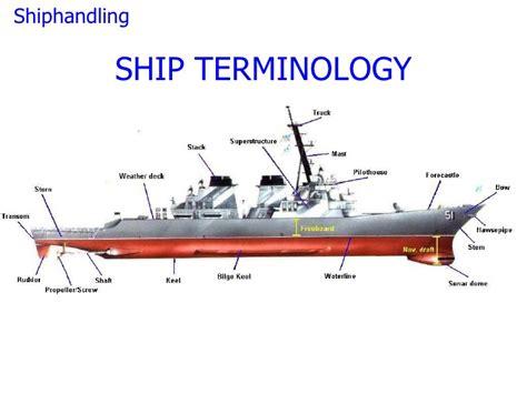 Ship Parts Names by Ship Handling