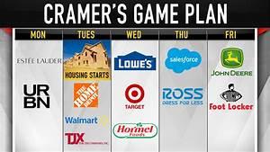 Cramer game plan: I smell profit in this next week