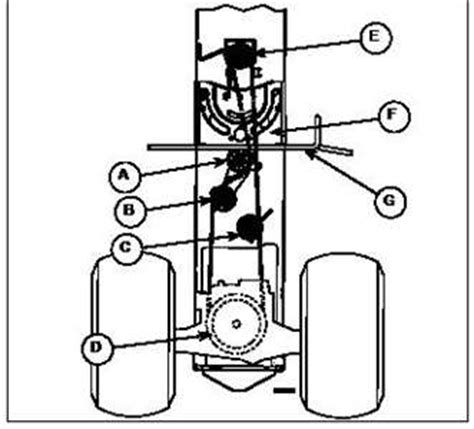 engine drive belt replacement engine free engine image for user manual