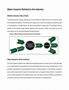 Mobile Services Industry