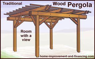 pdf diy pergola design wood bed frames woodproject