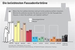 Fassadenfarben Am Haus Sehen : deutsches lackinstitut infografiken ~ Markanthonyermac.com Haus und Dekorationen