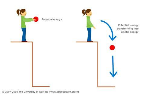 Energy  Mrs Sanborn's Site