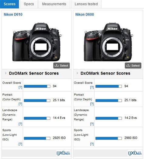 nikon d610 vs competition dxomark