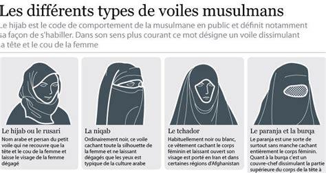 une initiative anti burqa est lanc 233 e sputnik