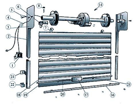 moteur pour rideau m 233 tallique algerie