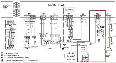 conseils d 233 pannage panne machine 224 laver lg wd 1460
