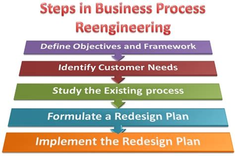 What Are The Steps Involved In Business Process. Tallahassee Community College Classes. Commercial Real Estate Lending Rates. Do You Need A Job To Get A Credit Card. Common Insects In Homes Printing Flyers Cheap. Washington D C Electricians. Information Technology Security Degree. Moving Company Vancouver Bc Fixed Rate Loan. Divorce Attorney Waco Tx Solar Eclipse Timing