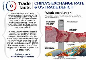 Trade Facts: China's Exchange Rate & U.S. Trade Deficit ...