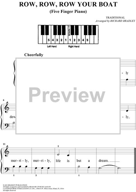 Row Row Row Your Boat Notes Piano by Row Row Row Your Boat Sheet Music For Piano And More