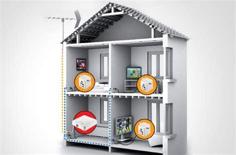 test recevoir la tnt sur une tv sans fil d antenne avec le kit multi tv neli darty vous