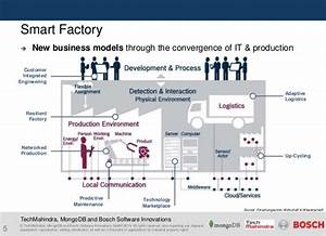 1000+ images about IoT Business Models on Pinterest ...