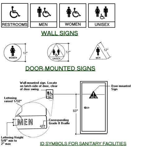 stunning 70 bathroom sign regulations design inspiration of california title 24 bathroom