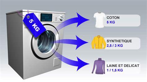 choisir la bonne capacit 233 d un lave linge ufc que choisir