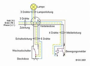 Lampe Mit Bewegungsmelder Und Schalter : frage zu schaltung mit bewegungsmelder ~ Markanthonyermac.com Haus und Dekorationen