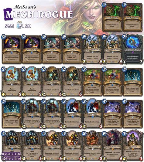 25 best ideas about rogue deck hearthstone on