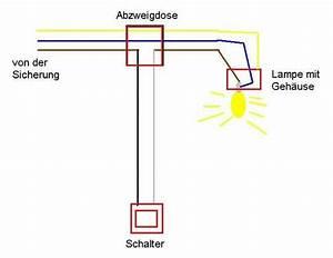 Lampe Mit Bewegungsmelder Und Schalter : 503 service unavailable ~ Markanthonyermac.com Haus und Dekorationen