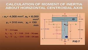 Geometric Properties calculation of the moment of inertia ...
