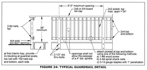 virginia deck design explained part 3 decking and railings revolutionary gardens
