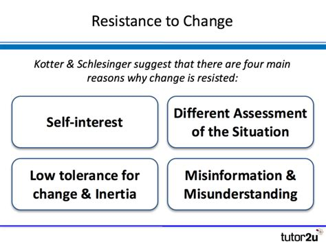 Kotter Analysis by Change Management Why Change Is Resisted Kotter