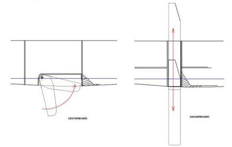 Catamaran Keel Vs Daggerboard by Multihull Keels And Daggerboards Catamaran Dealer