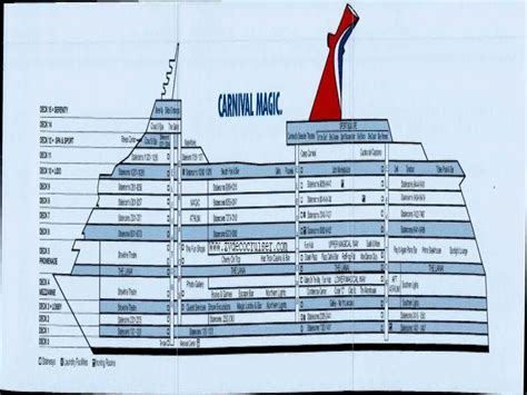 carnival magic suite carnival magic cabins deck plan