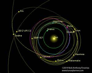 No, Pluto (still) isn't a planet… | QED Science