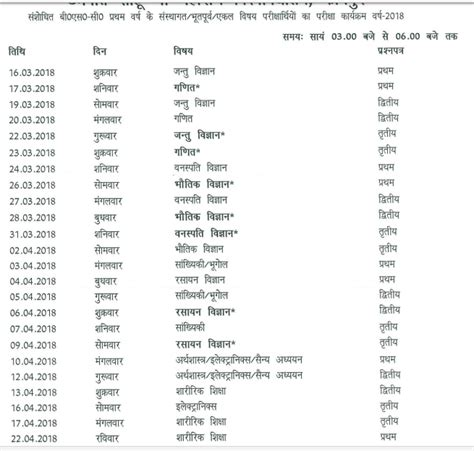 Csjmu Time Table 2019 यहां देखें Kanpur University Ba Bsc