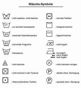 Nicht Schleudern Waschsymbol : outdoor bekleidung richtig waschen und pflegen ~ Markanthonyermac.com Haus und Dekorationen