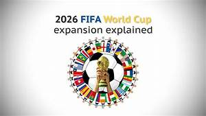 World Cup 2026: Fifa's 48-team expansion explained - YouTube