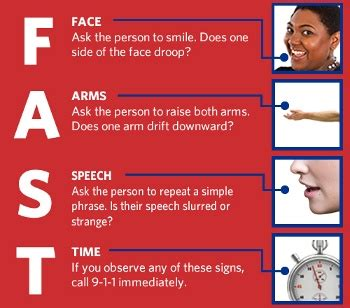 Stroke  Fast  A Better Healthier You!  Pinterest. Washington Children Hospital. Radiation Therapy Schools In New York. Loans For Construction Compare Cable Packages. Least Expensive Domain Name Registration. Internet Providers In Jacksonville Nc. U Verse Internet Speeds Review. Applying For Nursing School Toyota Vs Jeep. Smartphone App Development Software