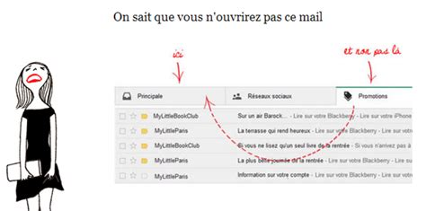 exemple message d absence mail document