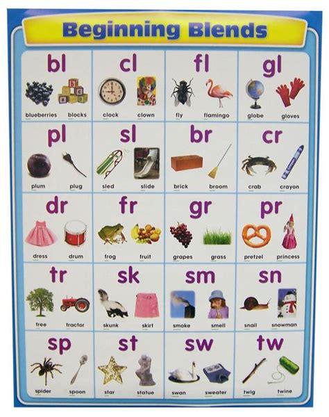 HD wallpapers consonant worksheets for kindergarten